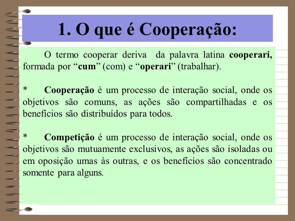 1. O que é Cooperação:O termo cooperar deriva da palavra latina cooperari, formada por cum (com) e operari (trabalhar).