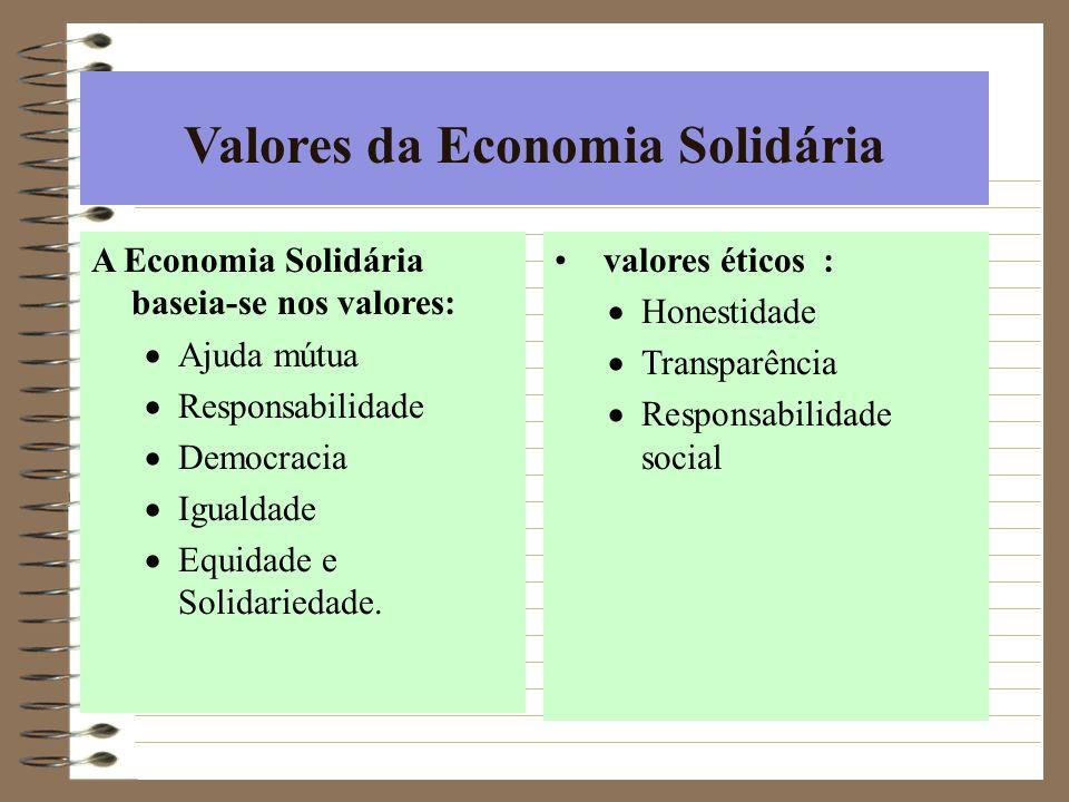 Valores da Economia Solidária