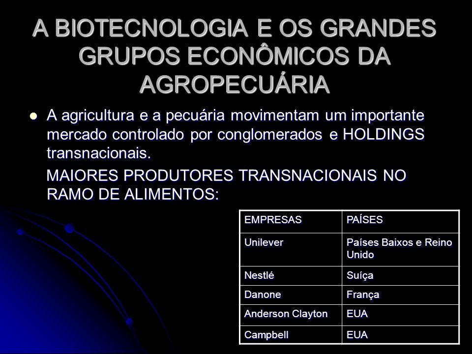 A BIOTECNOLOGIA E OS GRANDES GRUPOS ECONÔMICOS DA AGROPECUÁRIA