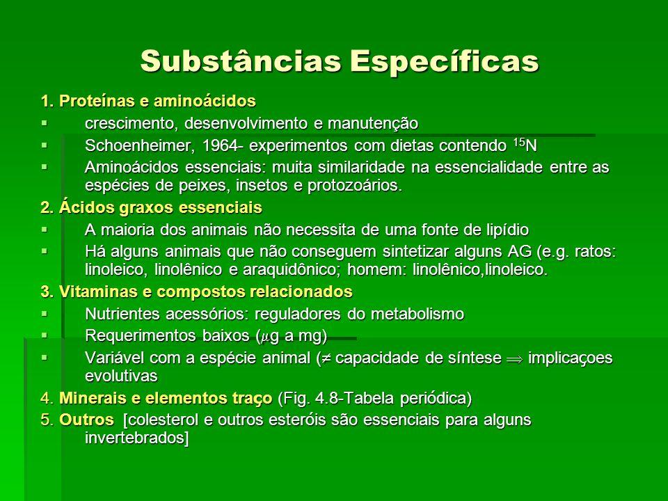Substâncias Específicas