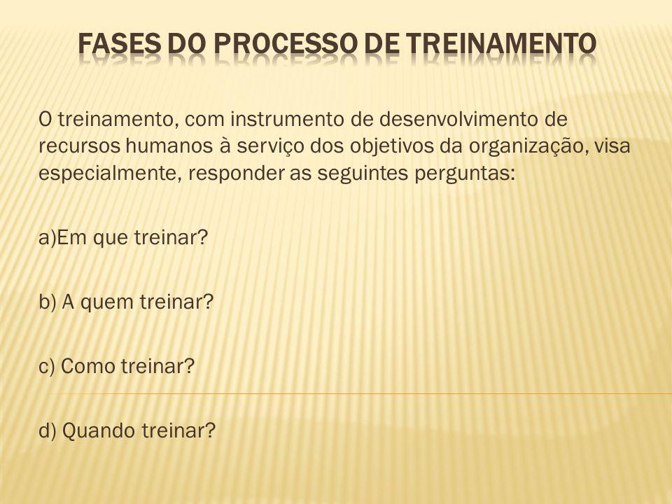 Fases do processo de treinamento