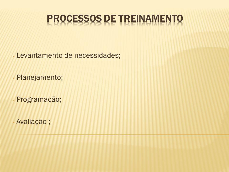 Processos de treinamento