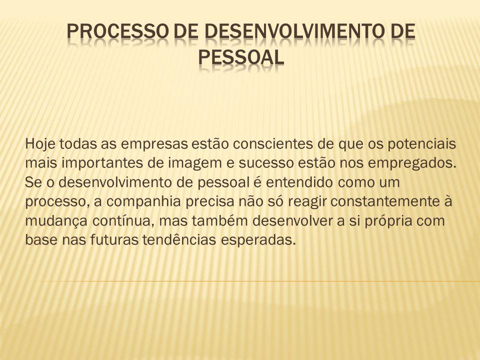 Processo de desenvolvimento de pessoal