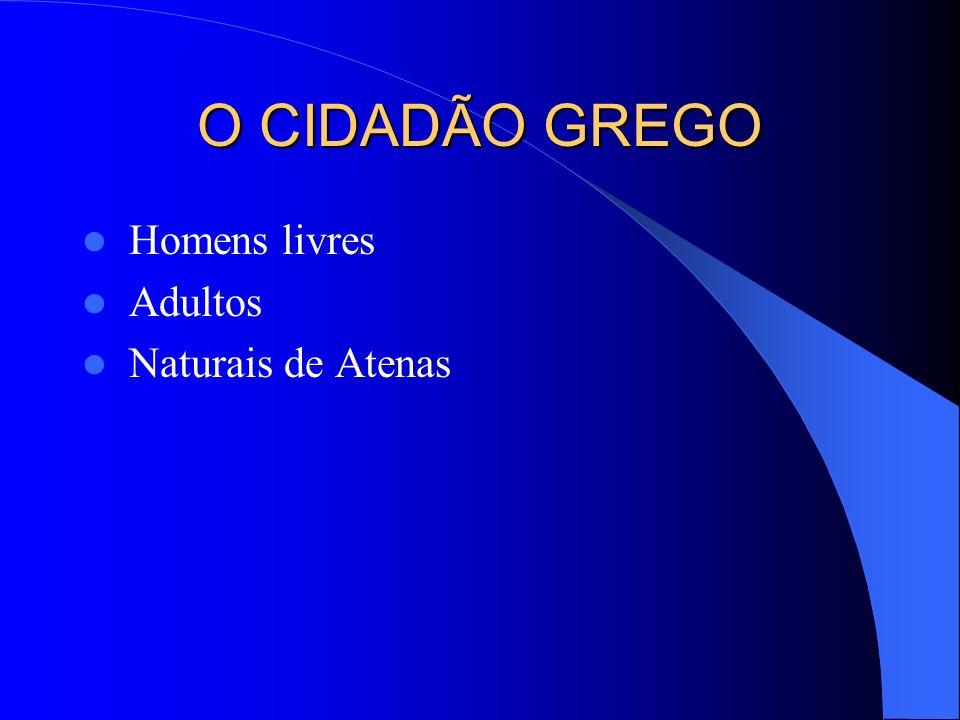 O CIDADÃO GREGO Homens livres Adultos Naturais de Atenas