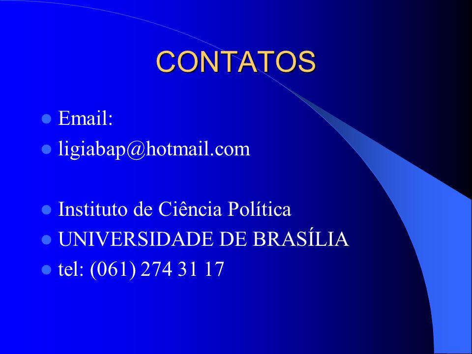 CONTATOS Email: ligiabap@hotmail.com. Instituto de Ciência Política.