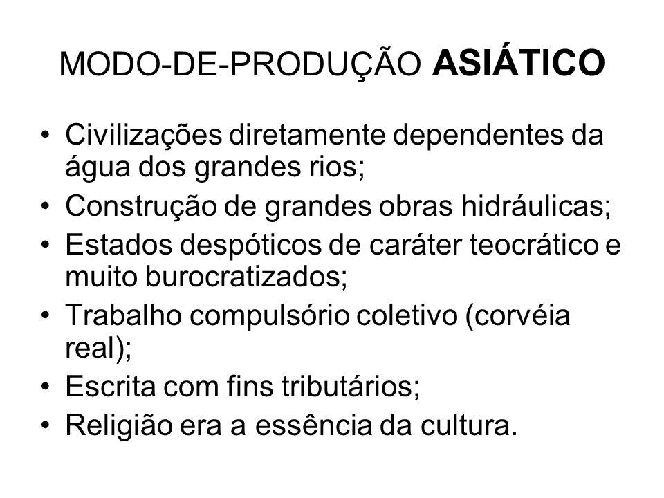 MODO-DE-PRODUÇÃO ASIÁTICO