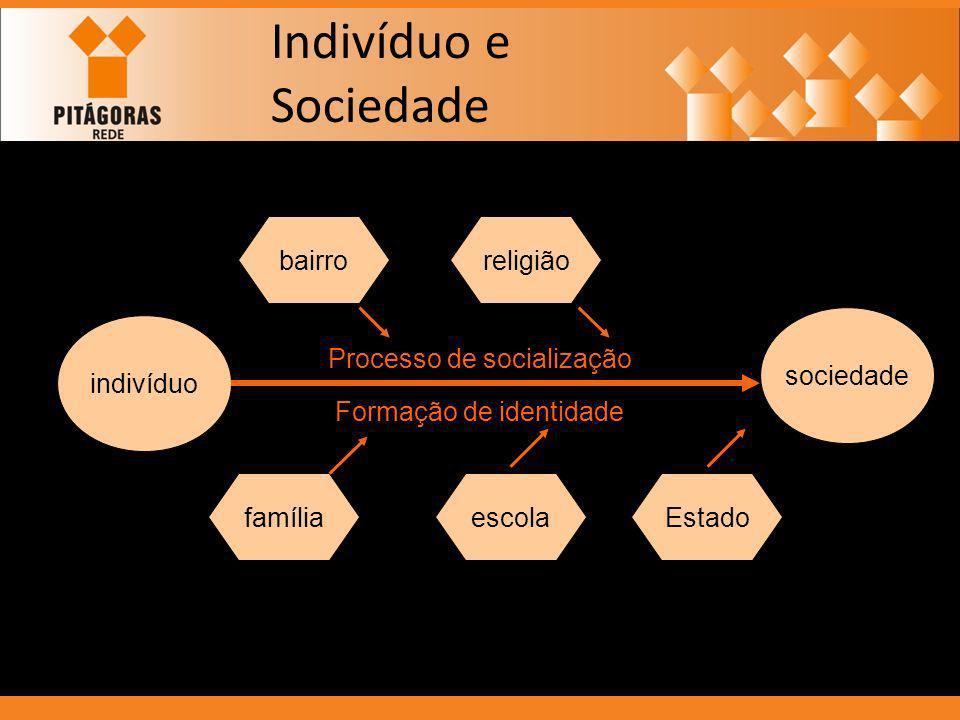 Indivíduo e Sociedade bairro religião sociedade indivíduo