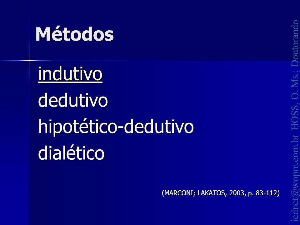 Métodos indutivo dedutivo hipotético-dedutivo dialético