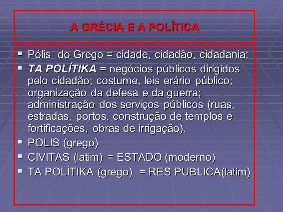 A GRÉCIA E A POLÍTICA Pólis do Grego = cidade, cidadão, cidadania;