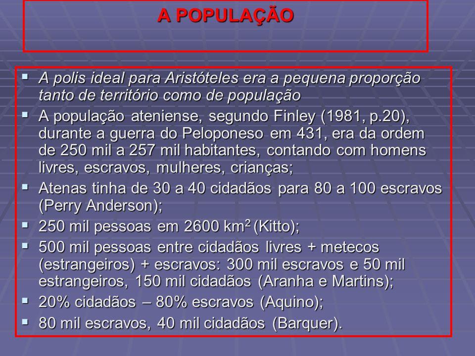 A POPULAÇÃO A polis ideal para Aristóteles era a pequena proporção tanto de território como de população.