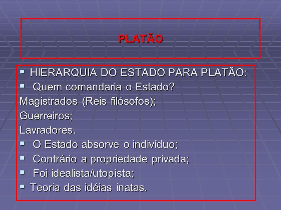 PLATÃO HIERARQUIA DO ESTADO PARA PLATÃO: Quem comandaria o Estado Magistrados (Reis filósofos);
