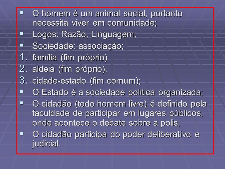O homem é um animal social, portanto necessita viver em comunidade;