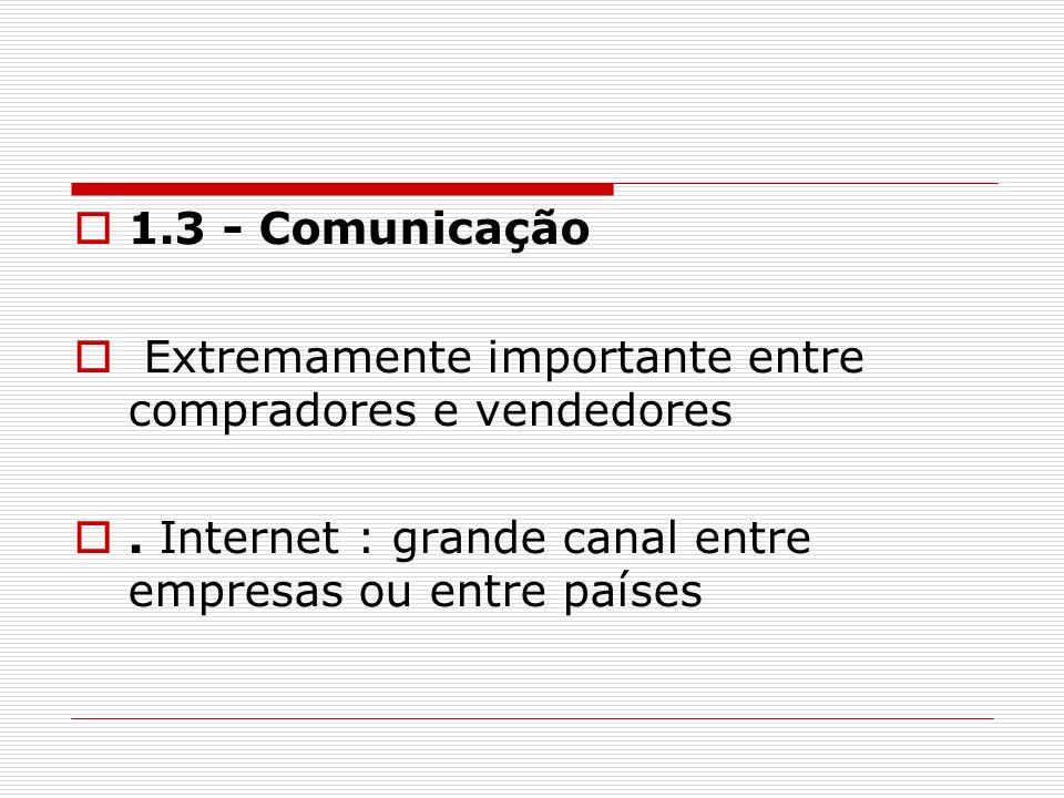 1.3 - ComunicaçãoExtremamente importante entre compradores e vendedores.