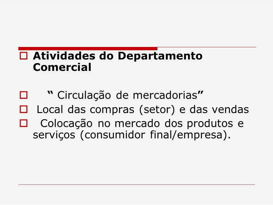 Atividades do Departamento Comercial