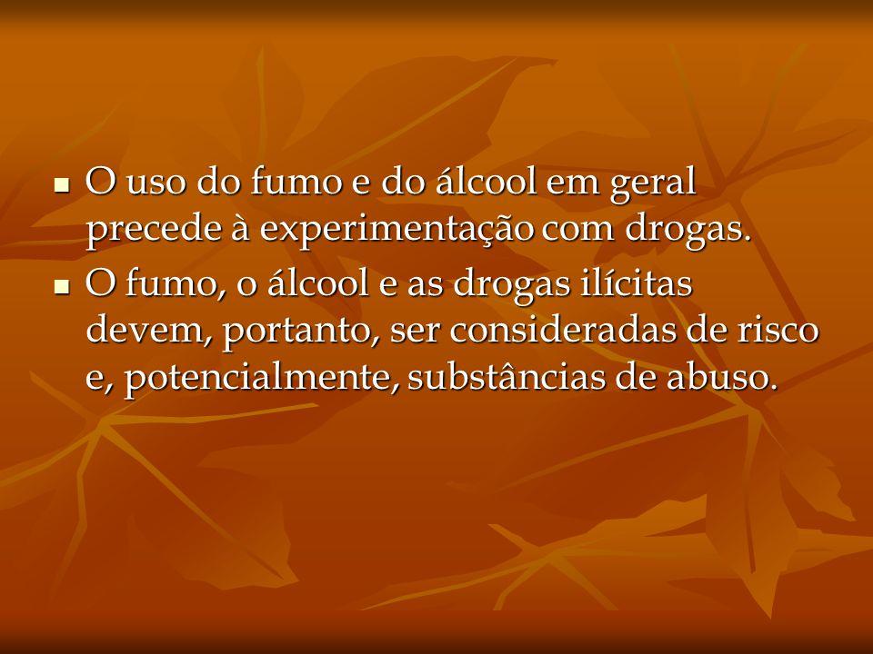 O uso do fumo e do álcool em geral precede à experimentação com drogas.