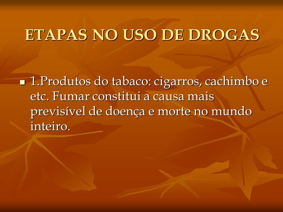 ETAPAS NO USO DE DROGAS 1.Produtos do tabaco: cigarros, cachimbo e etc.
