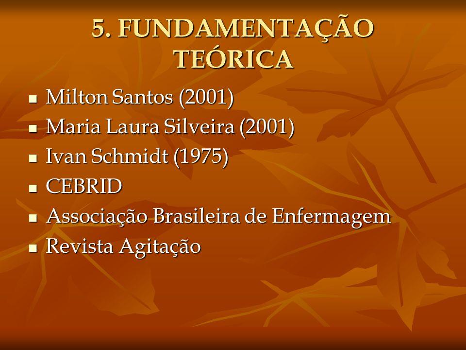 5. FUNDAMENTAÇÃO TEÓRICA
