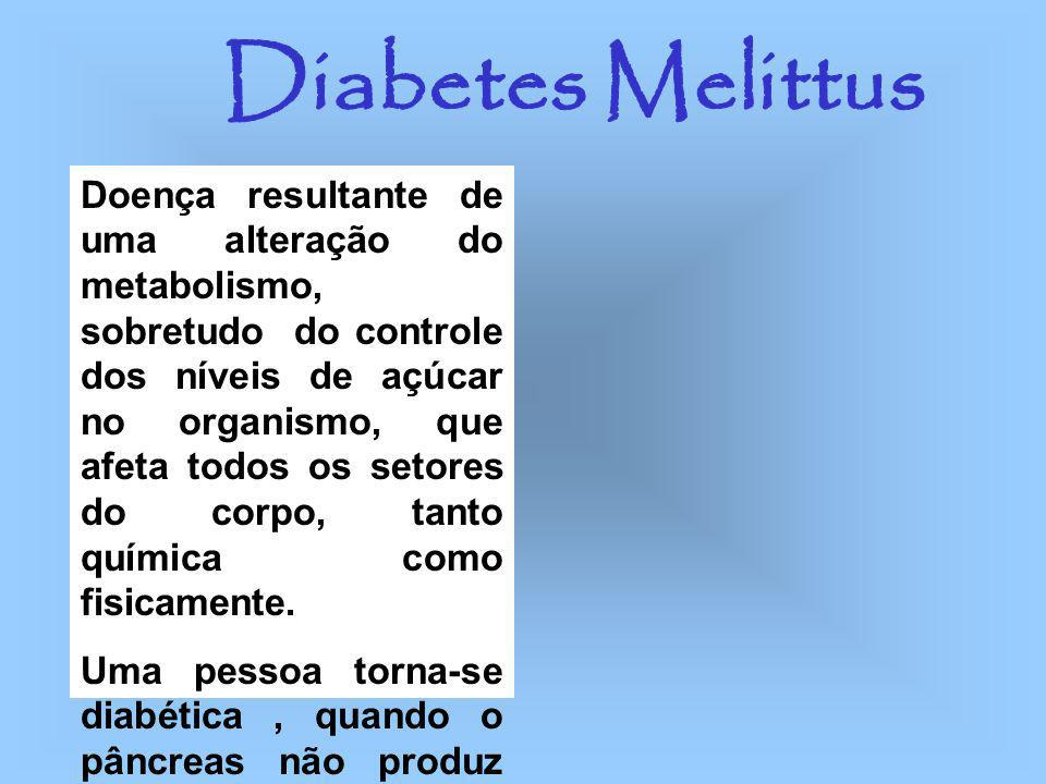 Diabetes Melittus