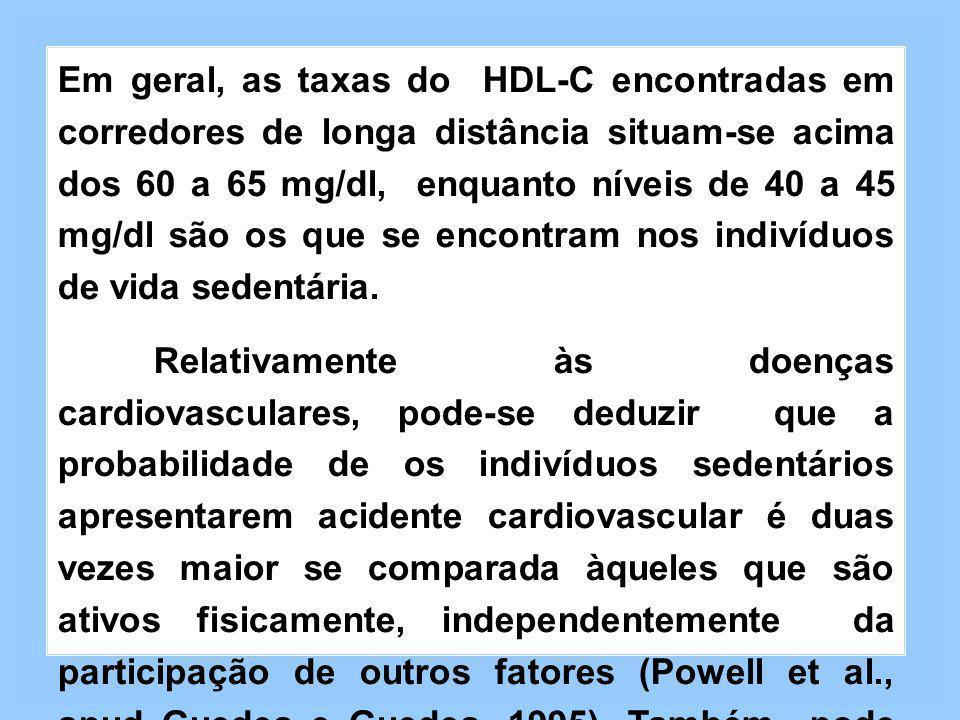 Em geral, as taxas do HDL-C encontradas em corredores de longa distância situam-se acima dos 60 a 65 mg/dl, enquanto níveis de 40 a 45 mg/dl são os que se encontram nos indivíduos de vida sedentária.