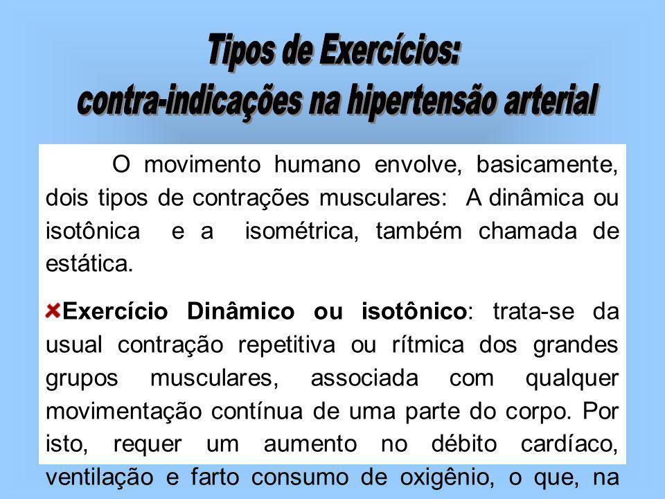 contra-indicações na hipertensão arterial