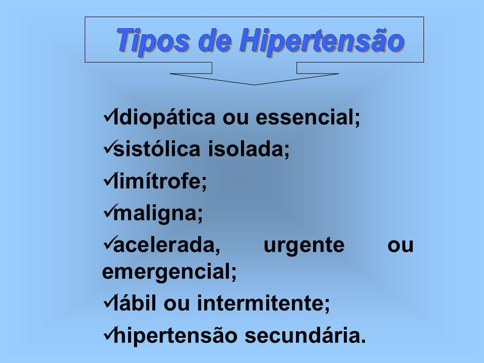 Idiopática ou essencial; sistólica isolada; limítrofe; maligna;