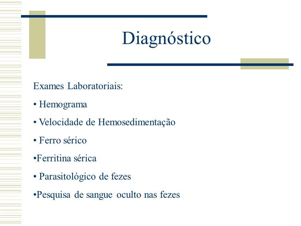Diagnóstico Exames Laboratoriais: Hemograma
