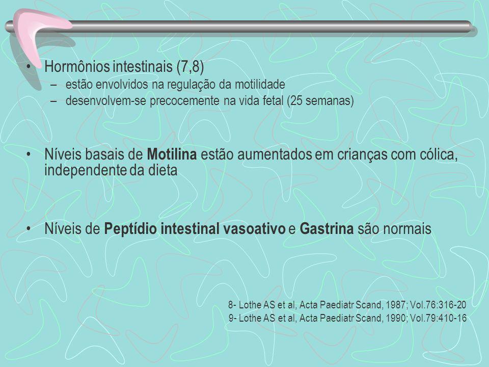 Hormônios intestinais (7,8)