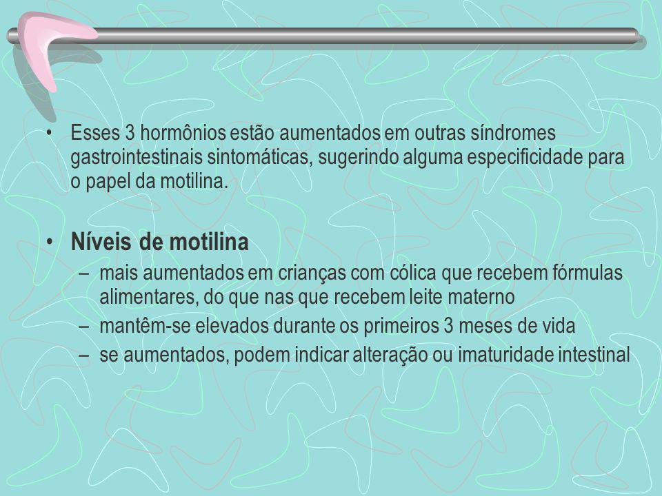 Esses 3 hormônios estão aumentados em outras síndromes gastrointestinais sintomáticas, sugerindo alguma especificidade para o papel da motilina.