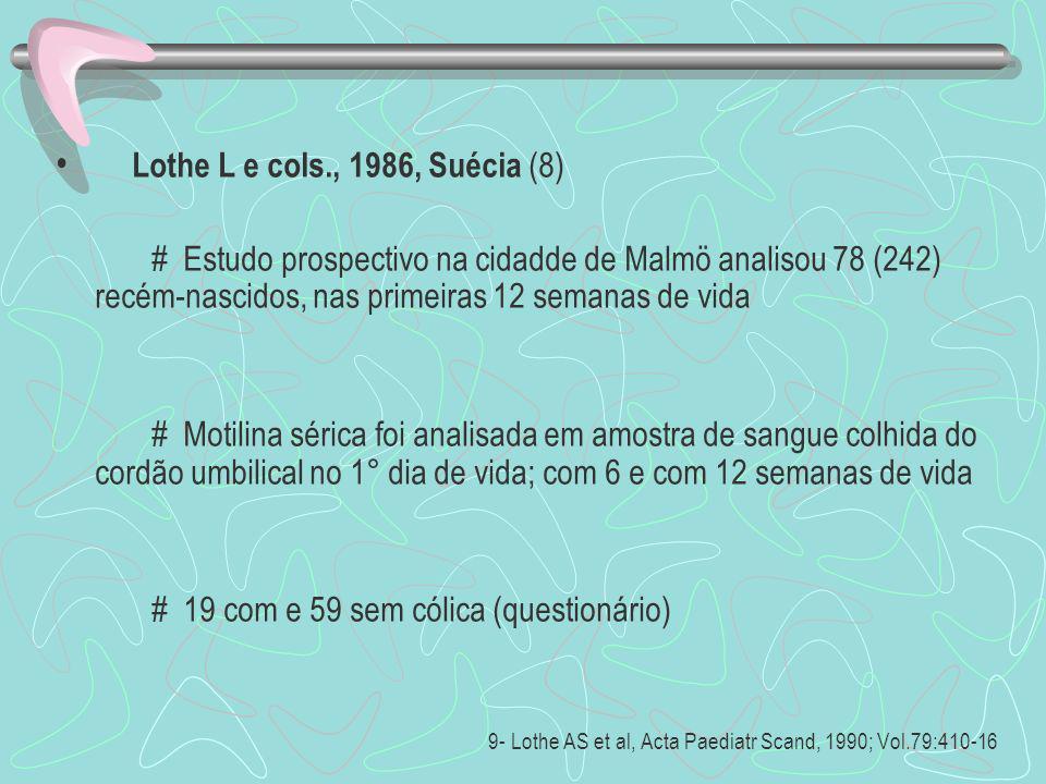 Lothe L e cols., 1986, Suécia (8) # Estudo prospectivo na cidadde de Malmö analisou 78 (242) recém-nascidos, nas primeiras 12 semanas de vida.