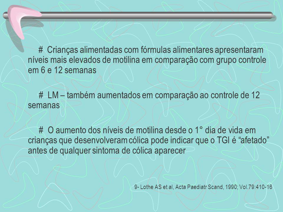 # LM – também aumentados em comparação ao controle de 12 semanas