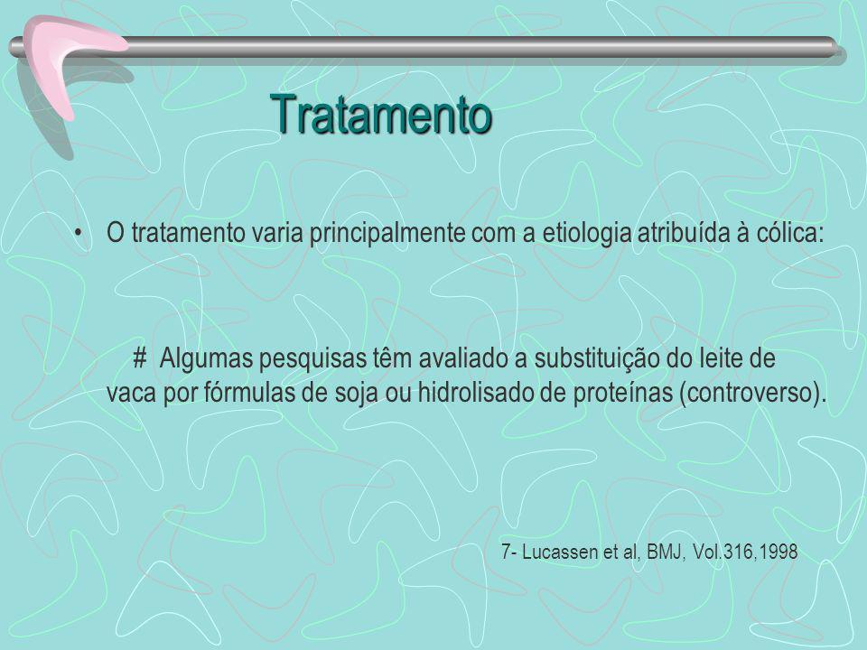 Tratamento O tratamento varia principalmente com a etiologia atribuída à cólica: