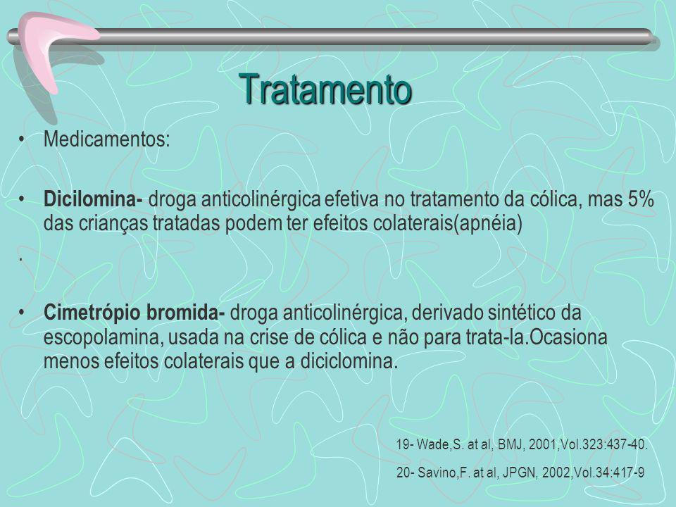 Tratamento Medicamentos: