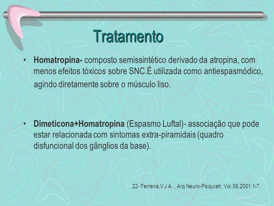 Tratamento Homatropina- composto semissintético derivado da atropina, com menos efeitos tóxicos sobre SNC.É utilizada como antiespasmódico,