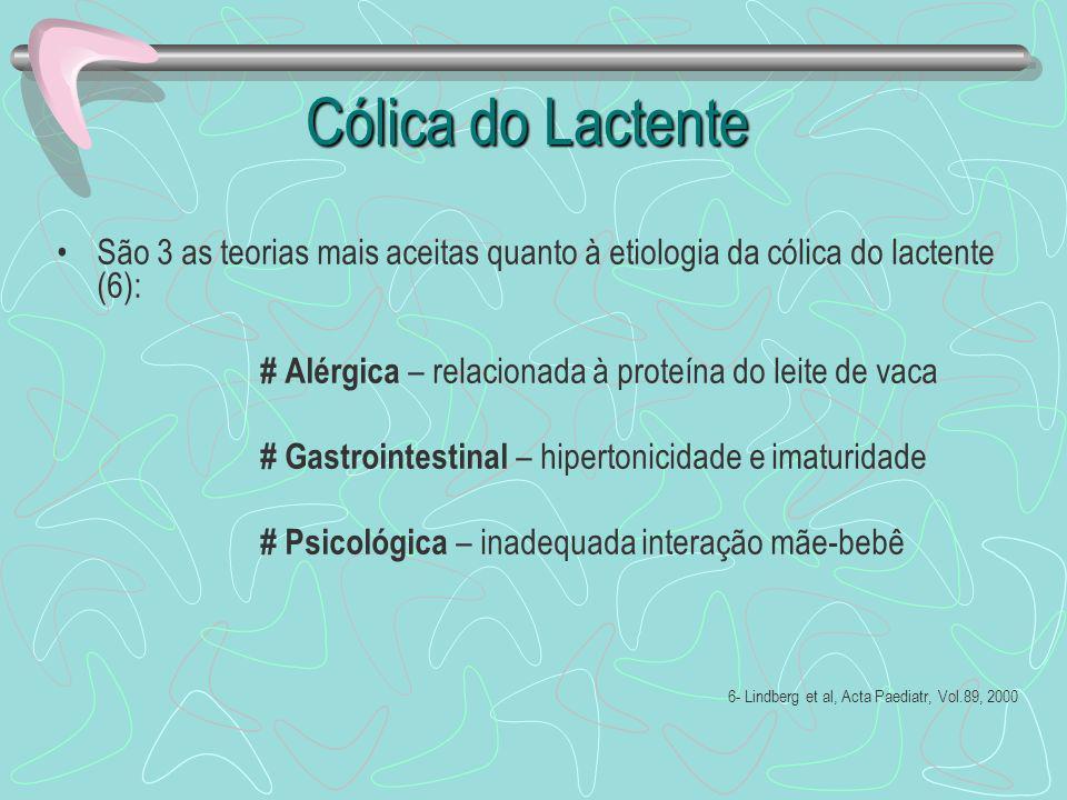 Cólica do Lactente São 3 as teorias mais aceitas quanto à etiologia da cólica do lactente (6): # Alérgica – relacionada à proteína do leite de vaca.