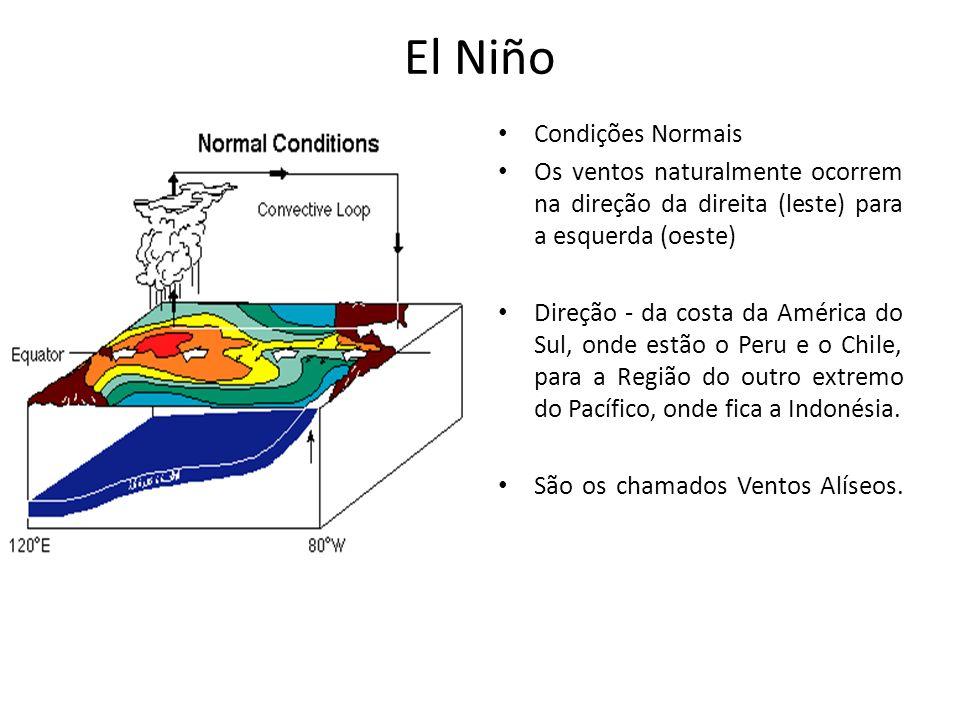 El Niño Condições Normais