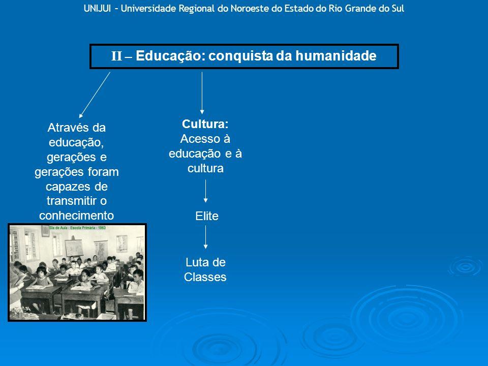 II – Educação: conquista da humanidade
