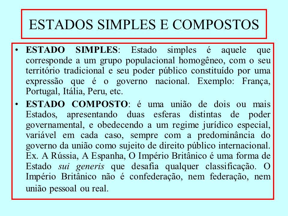 ESTADOS SIMPLES E COMPOSTOS