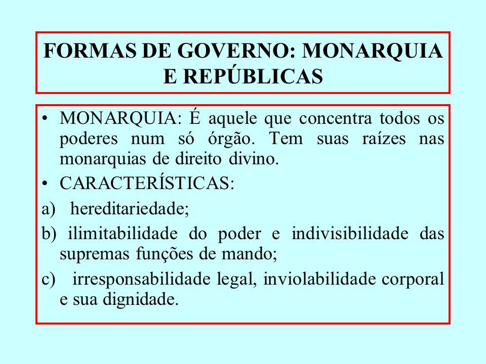 FORMAS DE GOVERNO: MONARQUIA E REPÚBLICAS