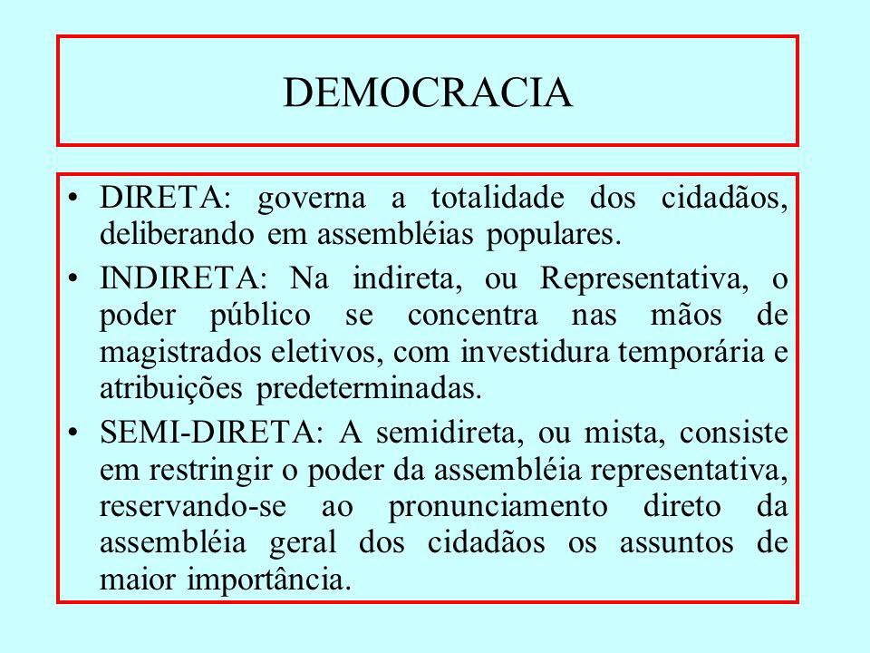 DEMOCRACIA DIRETA: governa a totalidade dos cidadãos, deliberando em assembléias populares.