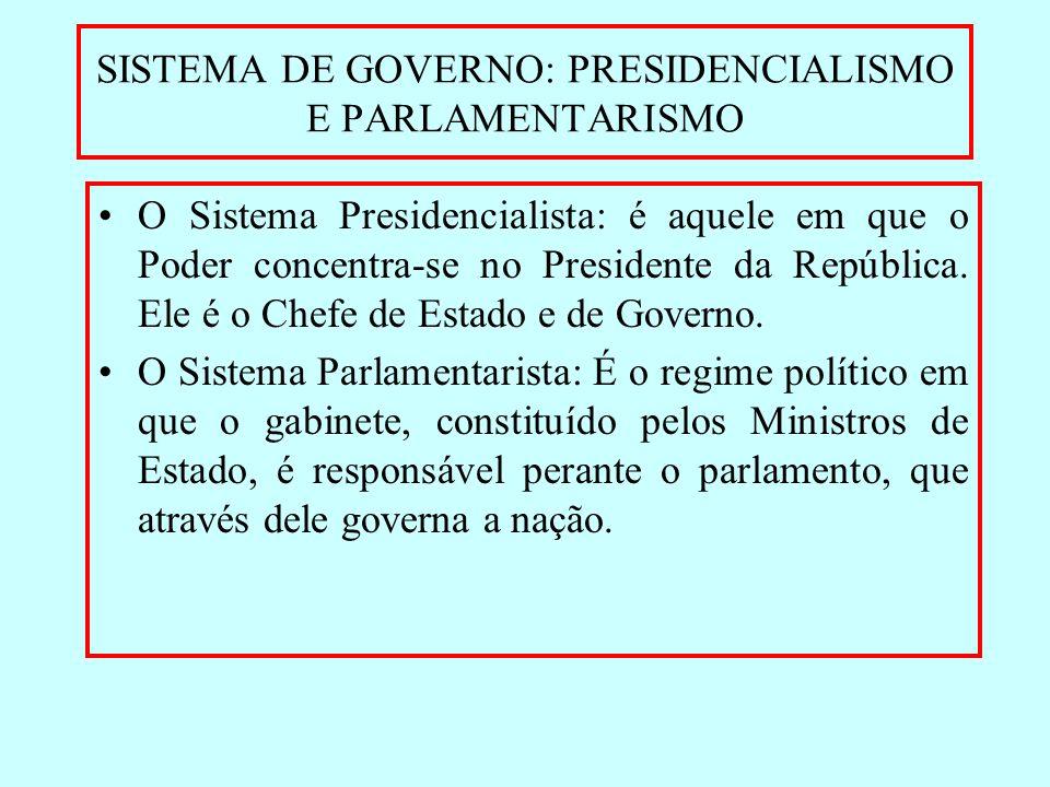 SISTEMA DE GOVERNO: PRESIDENCIALISMO E PARLAMENTARISMO