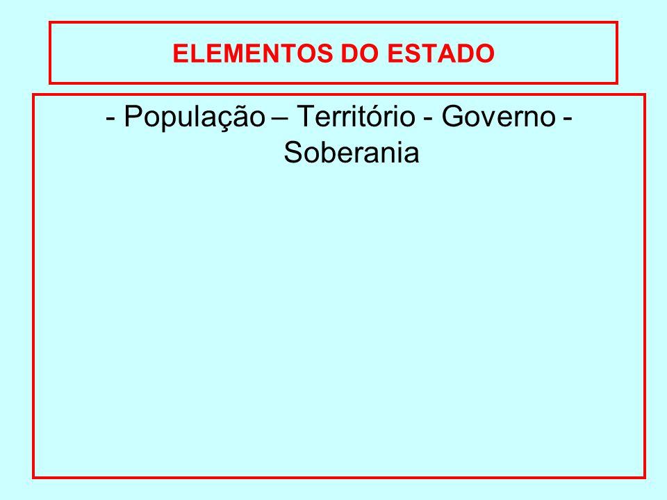 - População – Território - Governo - Soberania