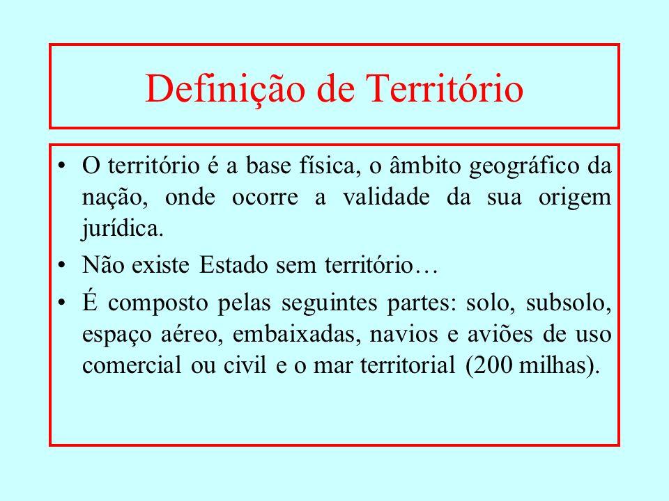 Definição de Território