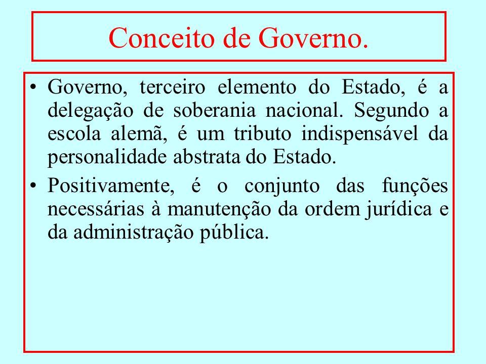 Conceito de Governo.