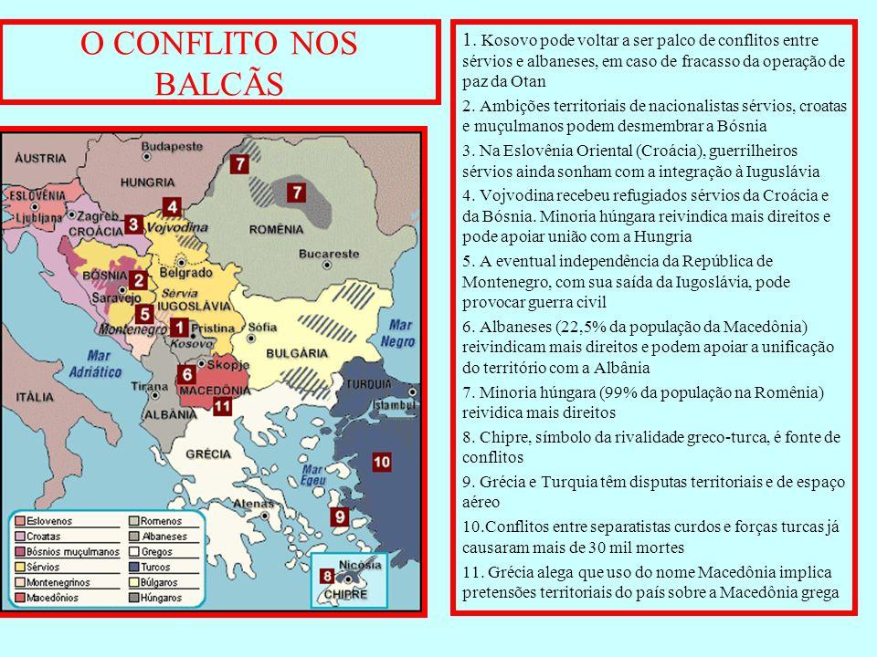 O CONFLITO NOS BALCÃS 1. Kosovo pode voltar a ser palco de conflitos entre sérvios e albaneses, em caso de fracasso da operação de paz da Otan.