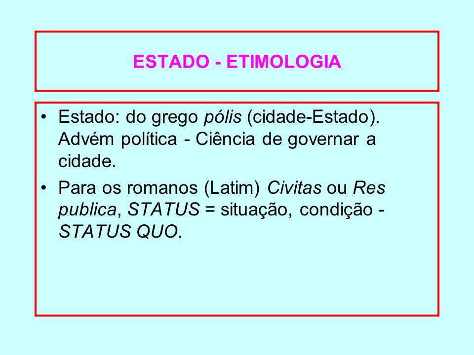 ESTADO - ETIMOLOGIA Estado: do grego pólis (cidade-Estado). Advém política - Ciência de governar a cidade.