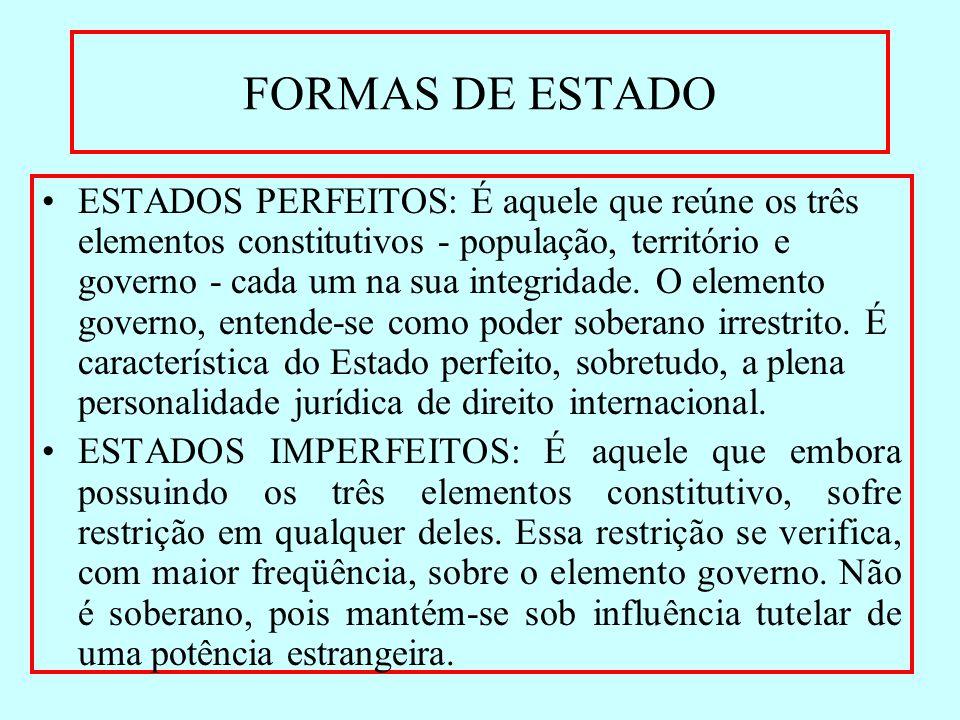 FORMAS DE ESTADO