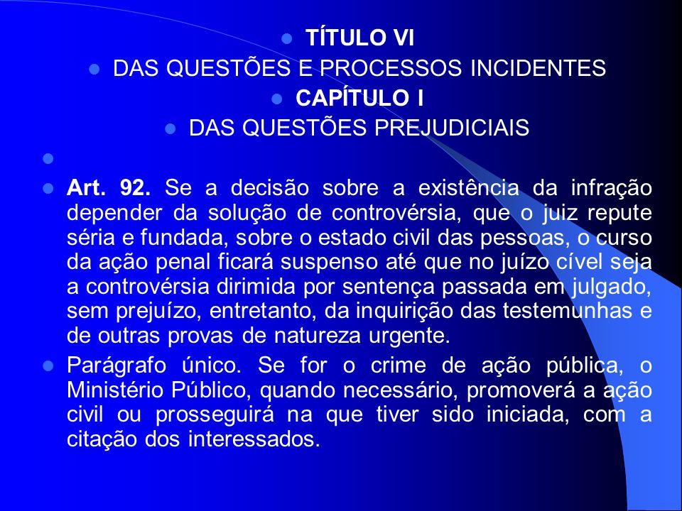 DAS QUESTÕES E PROCESSOS INCIDENTES CAPÍTULO I
