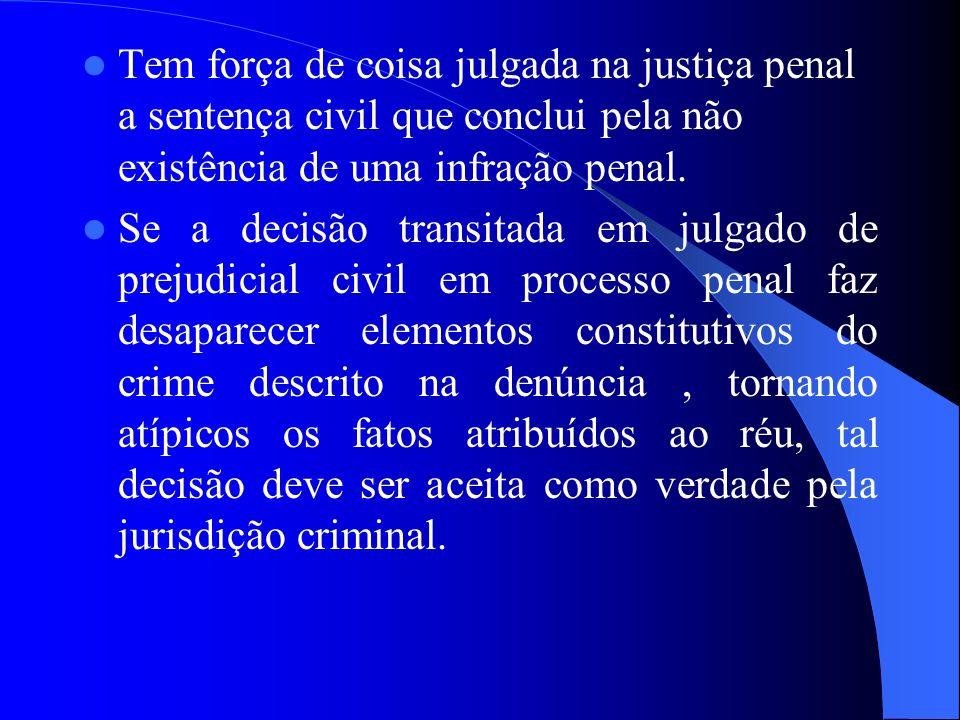 Tem força de coisa julgada na justiça penal a sentença civil que conclui pela não existência de uma infração penal.
