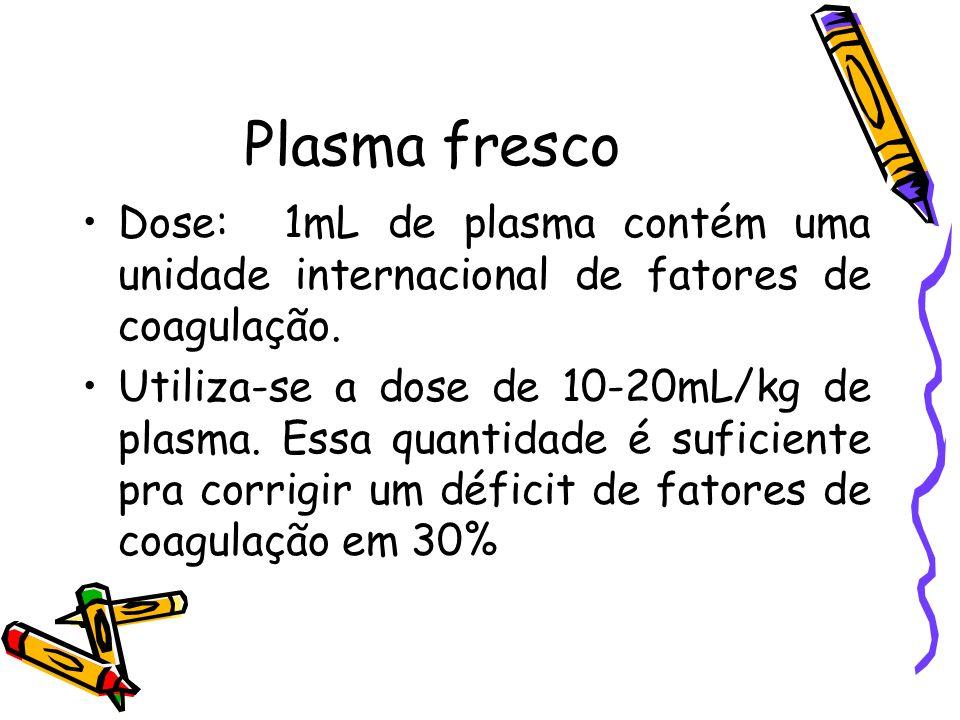 Plasma fresco Dose: 1mL de plasma contém uma unidade internacional de fatores de coagulação.