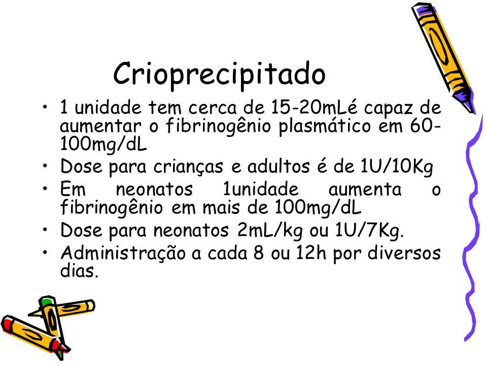 Crioprecipitado1 unidade tem cerca de 15-20mLé capaz de aumentar o fibrinogênio plasmático em 60-100mg/dL.